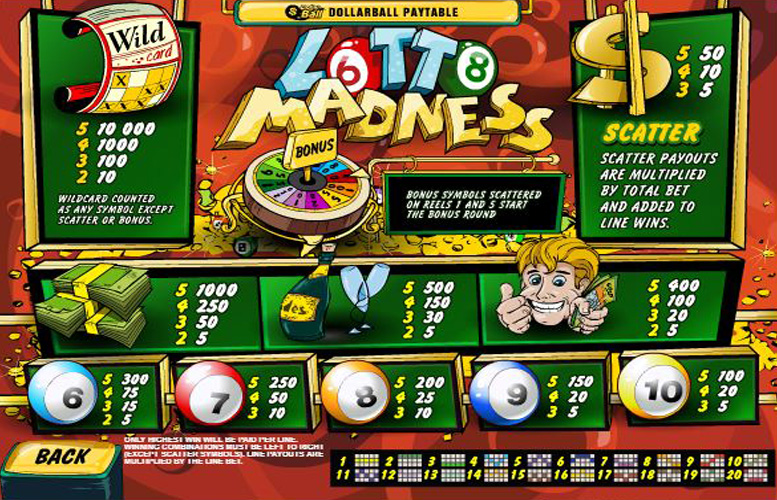Lotto Max Pay Table