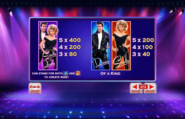 Win the greased lightning progressive jackpots playing grease slots Turgutlu